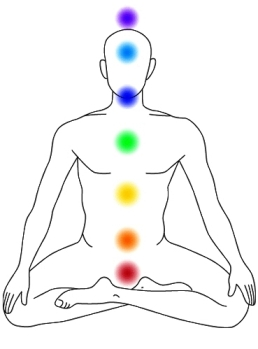 Chakras Sitting Down Position